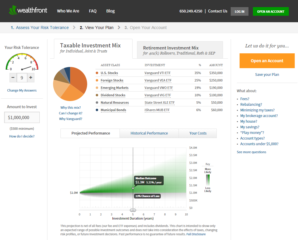 wealthfront-diversified-investment-plan-taxable-detailed