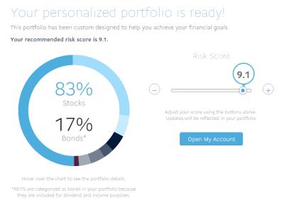 wisebanyan-personalized-portfolio