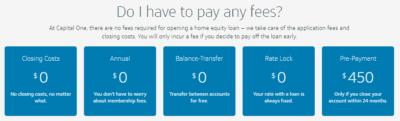 capitalone-home-equity-loan-fees