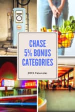 Chase Freedom Card users get a bonus 5% cashback on different categories each quarter - see those categories on our calendar!